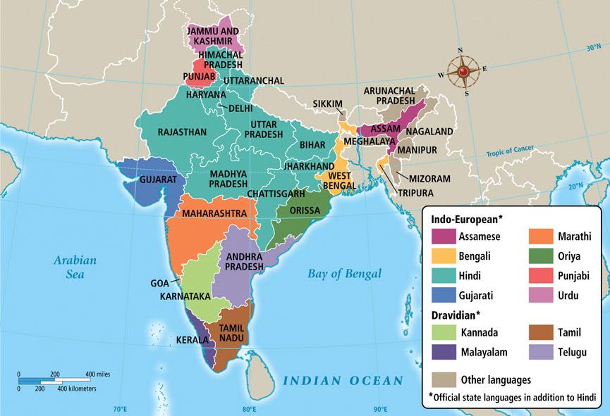 langues inde